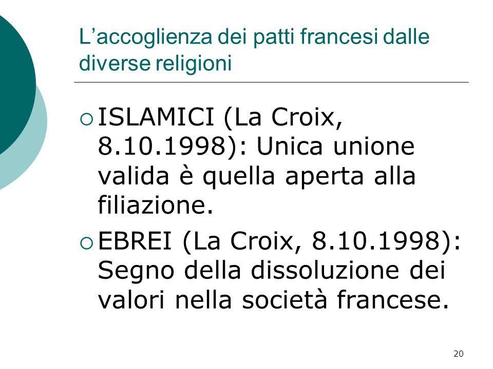 20 Laccoglienza dei patti francesi dalle diverse religioni ISLAMICI (La Croix, 8.10.1998): Unica unione valida è quella aperta alla filiazione. EBREI