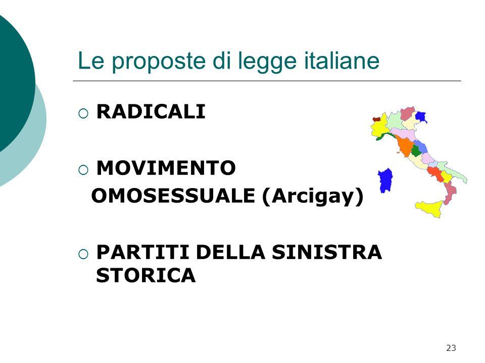 23 Le proposte di legge italiane RADICALI MOVIMENTO OMOSESSUALE (Arcigay) PARTITI DELLA SINISTRA STORICA