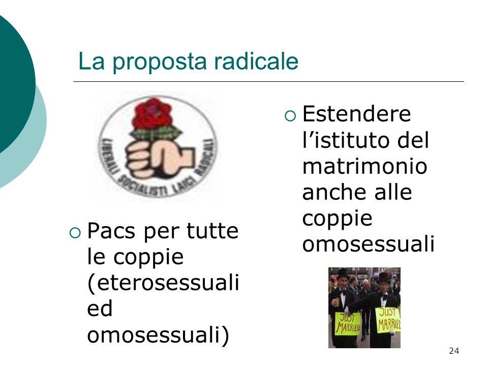24 La proposta radicale Pacs per tutte le coppie (eterosessuali ed omosessuali) Estendere listituto del matrimonio anche alle coppie omosessuali