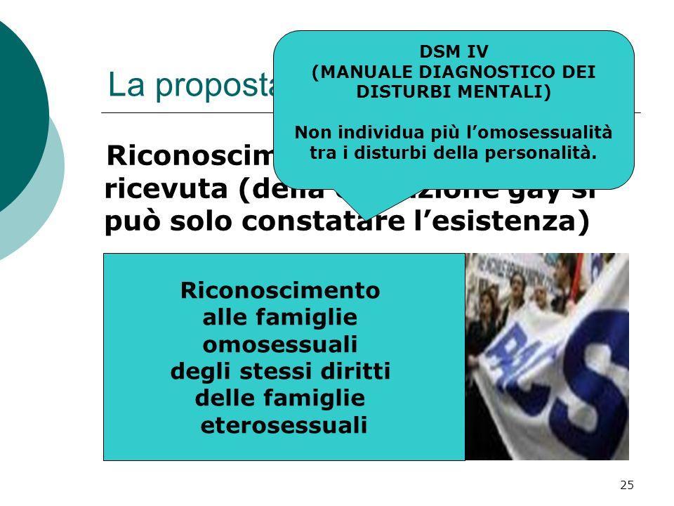25 La proposta di Grillini (Arcigay) Riconoscimento dellidentità ricevuta (della condizione gay si può solo constatare lesistenza) Riconoscimento alle