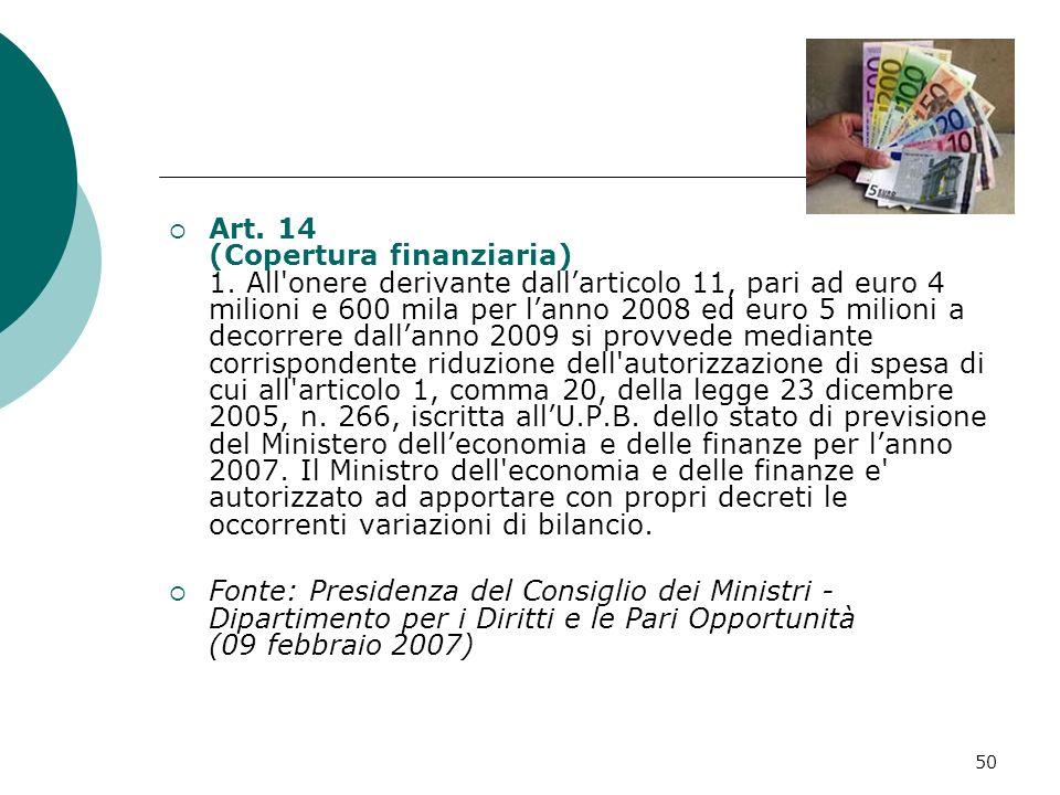 50 Art. 14 (Copertura finanziaria) 1. All'onere derivante dallarticolo 11, pari ad euro 4 milioni e 600 mila per lanno 2008 ed euro 5 milioni a decorr