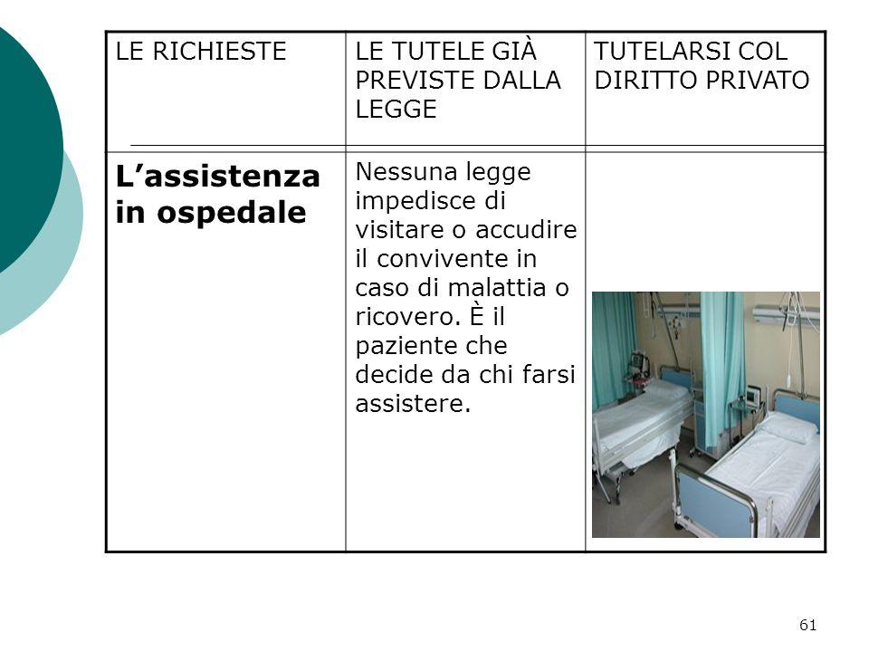 61 LE RICHIESTELE TUTELE GIÀ PREVISTE DALLA LEGGE TUTELARSI COL DIRITTO PRIVATO Lassistenza in ospedale Nessuna legge impedisce di visitare o accudire