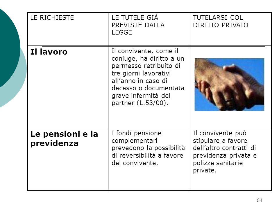 64 LE RICHIESTELE TUTELE GIÀ PREVISTE DALLA LEGGE TUTELARSI COL DIRITTO PRIVATO Il lavoro Il convivente, come il coniuge, ha diritto a un permesso ret