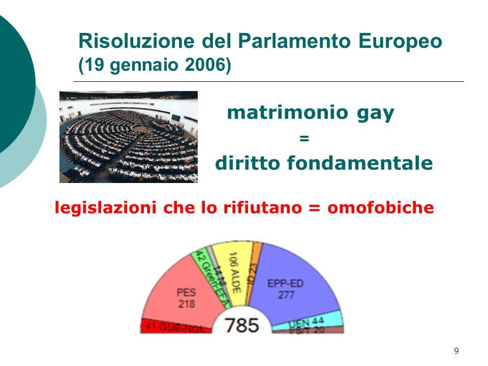 9 Risoluzione del Parlamento Europeo (19 gennaio 2006) matrimonio gay = diritto fondamentale legislazioni che lo rifiutano = omofobiche