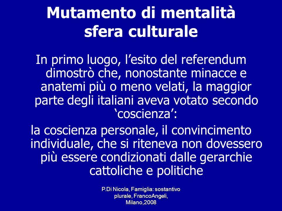 P.Di Nicola, Famiglia: sostantivo plurale, FrancoAngeli, Milano,2008 Mutamento di mentalità sfera culturale In primo luogo, lesito del referendum dimo