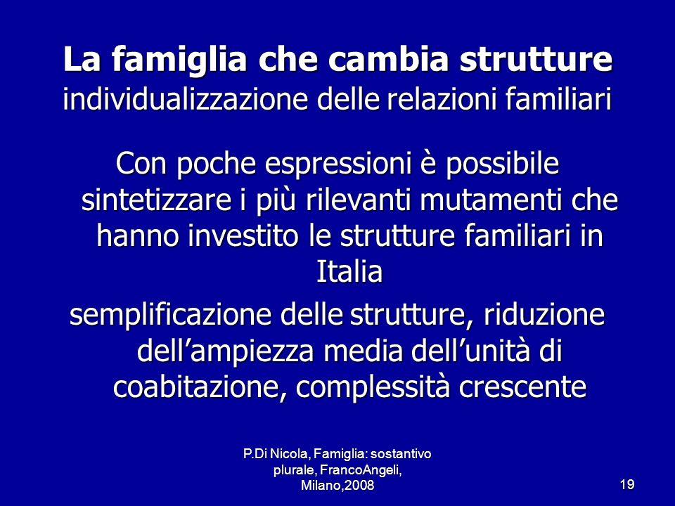 P.Di Nicola, Famiglia: sostantivo plurale, FrancoAngeli, Milano,200819 La famiglia che cambia strutture individualizzazione delle relazioni familiari