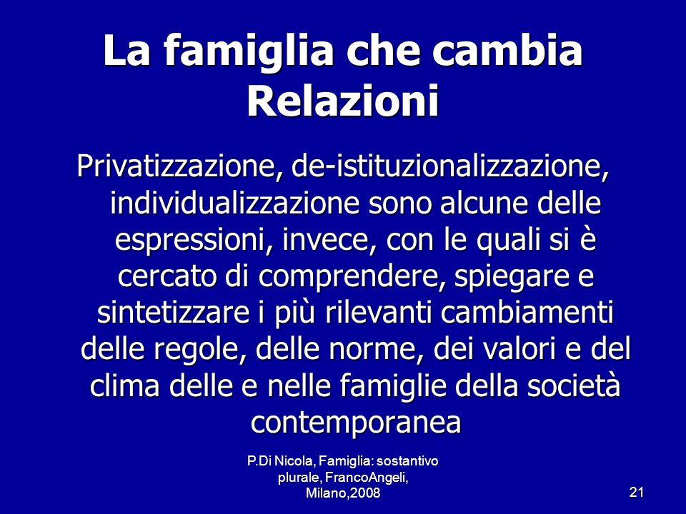 P.Di Nicola, Famiglia: sostantivo plurale, FrancoAngeli, Milano,200821 La famiglia che cambia Relazioni Privatizzazione, de-istituzionalizzazione, ind