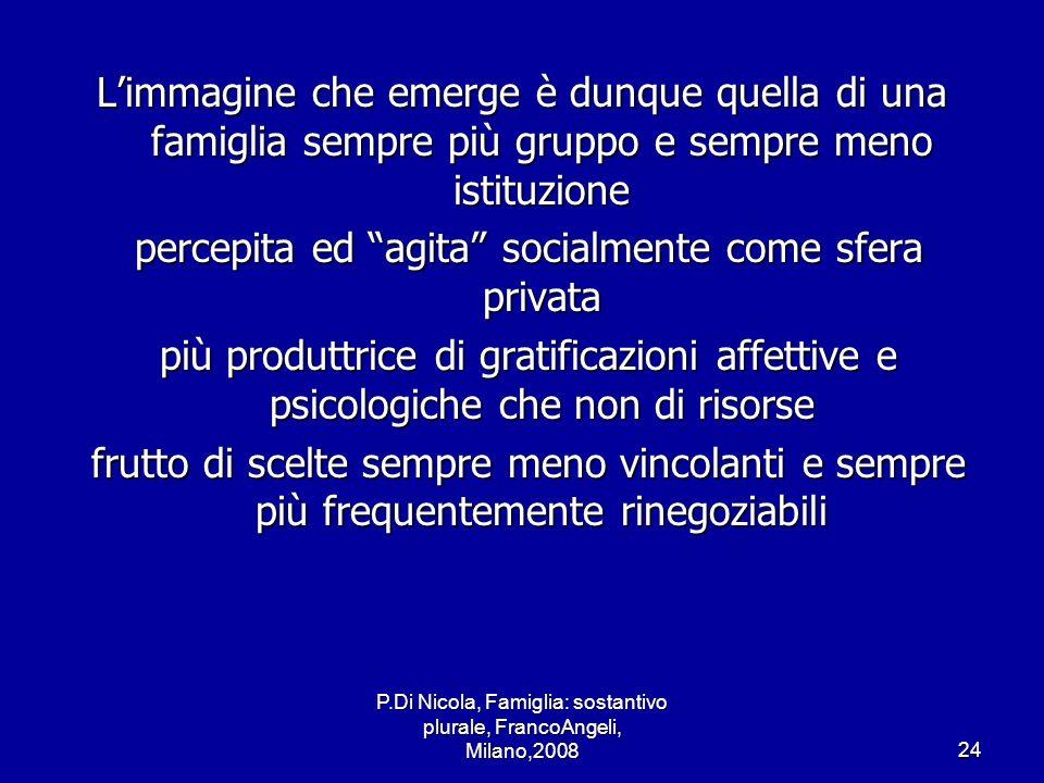 P.Di Nicola, Famiglia: sostantivo plurale, FrancoAngeli, Milano,200824 Limmagine che emerge è dunque quella di una famiglia sempre più gruppo e sempre