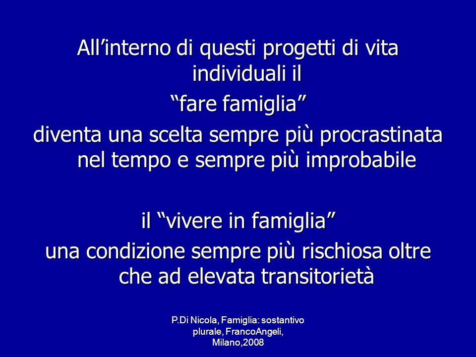 P.Di Nicola, Famiglia: sostantivo plurale, FrancoAngeli, Milano,2008 Allinterno di questi progetti di vita individuali il fare famiglia diventa una sc