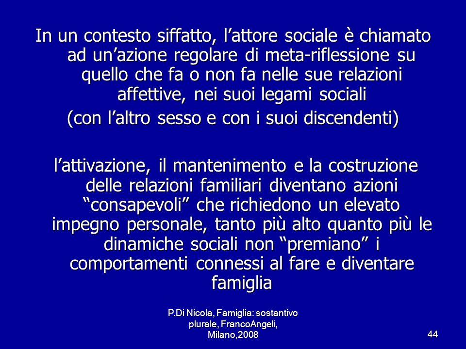 P.Di Nicola, Famiglia: sostantivo plurale, FrancoAngeli, Milano,200844 In un contesto siffatto, lattore sociale è chiamato ad unazione regolare di met