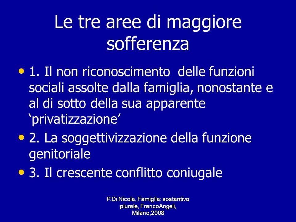 P.Di Nicola, Famiglia: sostantivo plurale, FrancoAngeli, Milano,2008 Le tre aree di maggiore sofferenza 1. Il non riconoscimento delle funzioni social