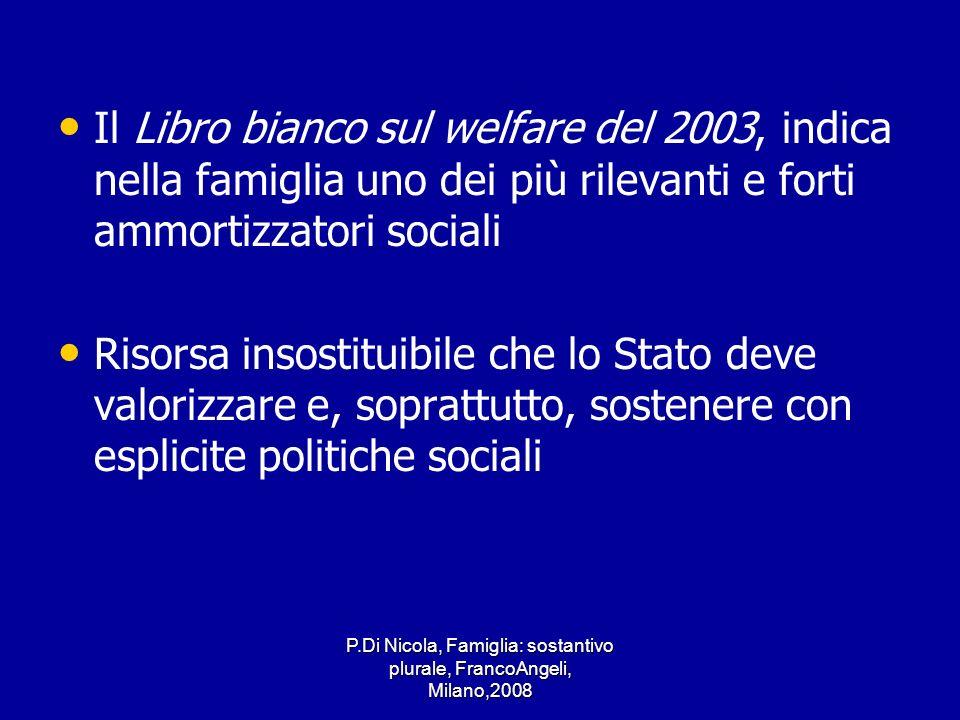 P.Di Nicola, Famiglia: sostantivo plurale, FrancoAngeli, Milano,2008 Il Libro bianco sul welfare del 2003, indica nella famiglia uno dei più rilevanti