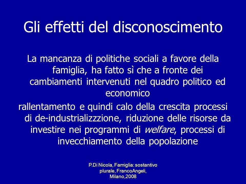 P.Di Nicola, Famiglia: sostantivo plurale, FrancoAngeli, Milano,2008 Gli effetti del disconoscimento La mancanza di politiche sociali a favore della f