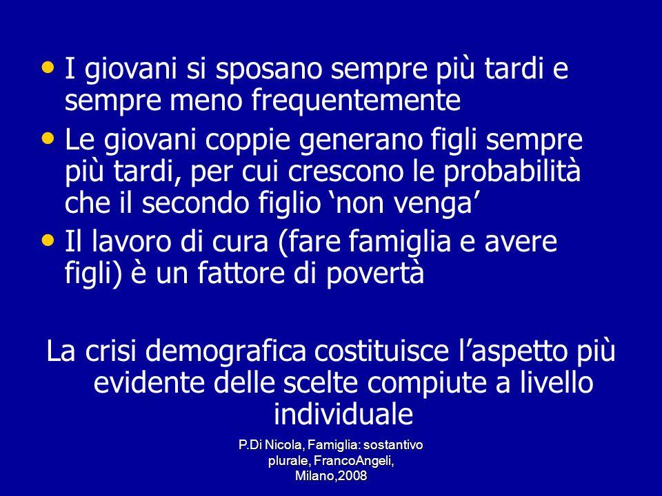 P.Di Nicola, Famiglia: sostantivo plurale, FrancoAngeli, Milano,2008 I giovani si sposano sempre più tardi e sempre meno frequentemente Le giovani cop