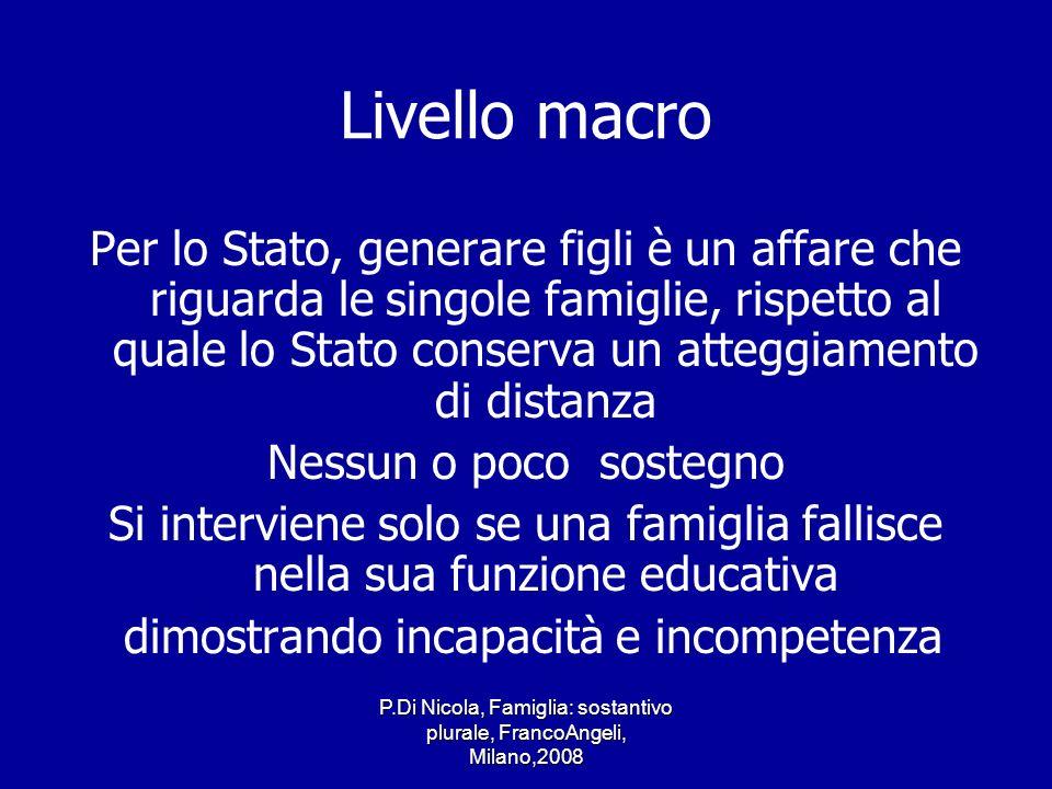 P.Di Nicola, Famiglia: sostantivo plurale, FrancoAngeli, Milano,2008 Livello macro Per lo Stato, generare figli è un affare che riguarda le singole fa