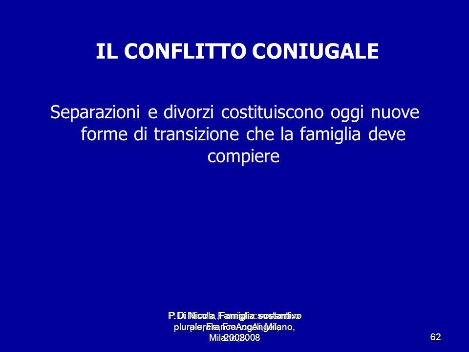 P.Di Nicola, Famiglia: sostantivo plurale, FrancoAngeli, Milano,2008 62 IL CONFLITTO CONIUGALE Separazioni e divorzi costituiscono oggi nuove forme di