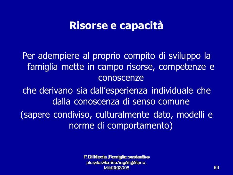 P.Di Nicola, Famiglia: sostantivo plurale, FrancoAngeli, Milano,2008 63 Risorse e capacità Per adempiere al proprio compito di sviluppo la famiglia me