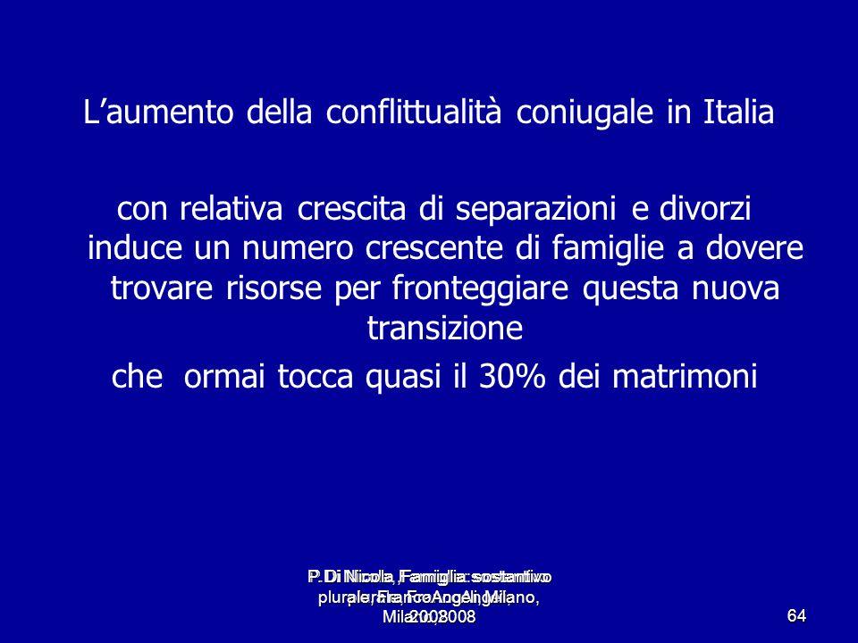 P.Di Nicola, Famiglia: sostantivo plurale, FrancoAngeli, Milano,2008 64 Laumento della conflittualità coniugale in Italia con relativa crescita di sep