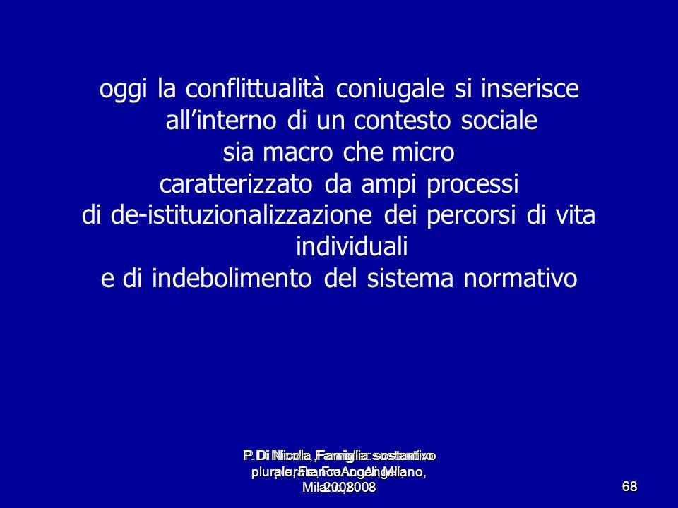 P.Di Nicola, Famiglia: sostantivo plurale, FrancoAngeli, Milano,2008 68 oggi la conflittualità coniugale si inserisce allinterno di un contesto social