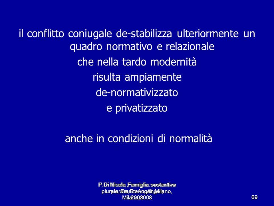 P.Di Nicola, Famiglia: sostantivo plurale, FrancoAngeli, Milano,2008 69 il conflitto coniugale de-stabilizza ulteriormente un quadro normativo e relaz
