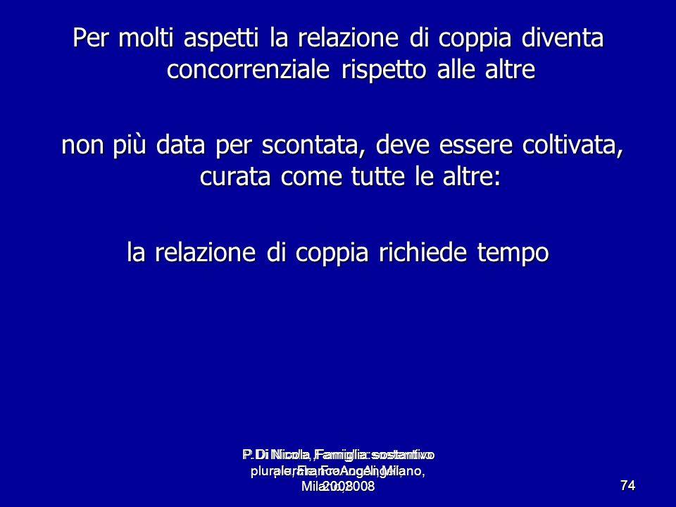P.Di Nicola, Famiglia: sostantivo plurale, FrancoAngeli, Milano,2008 7474 Per molti aspetti la relazione di coppia diventa concorrenziale rispetto all
