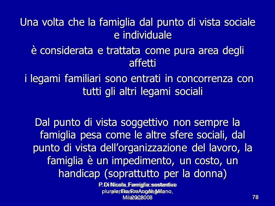 P.Di Nicola, Famiglia: sostantivo plurale, FrancoAngeli, Milano,2008 7878 Una volta che la famiglia dal punto di vista sociale e individuale è conside