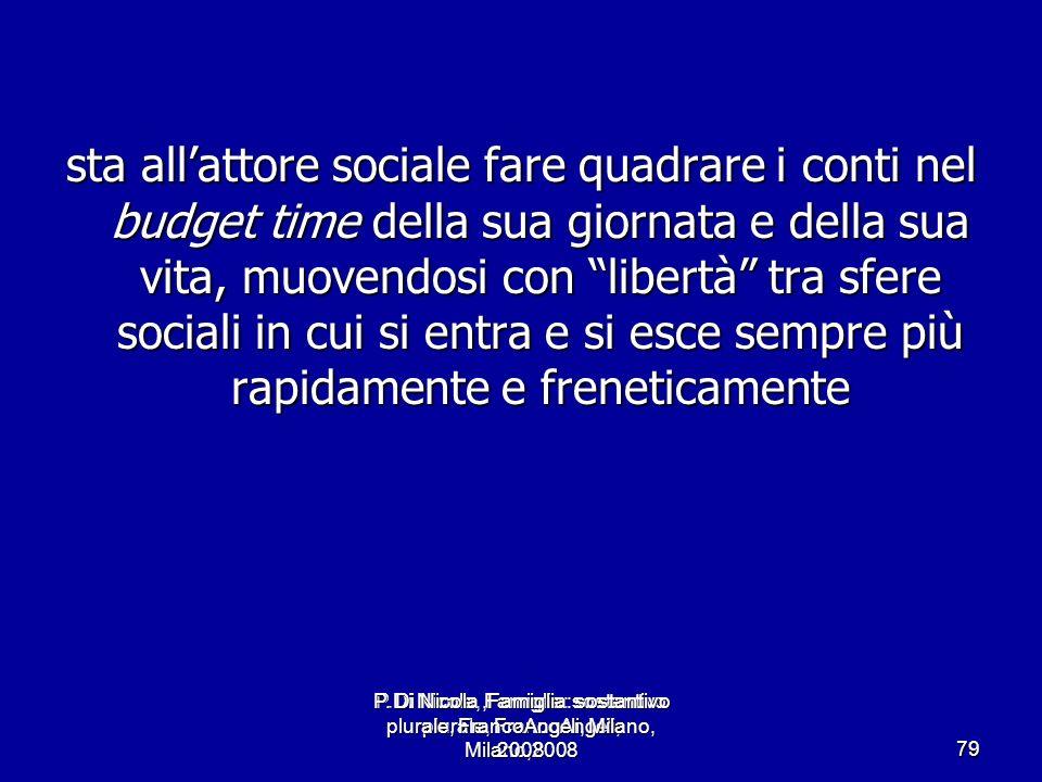 P.Di Nicola, Famiglia: sostantivo plurale, FrancoAngeli, Milano,2008 79 sta allattore sociale fare quadrare i conti nel budget time della sua giornata