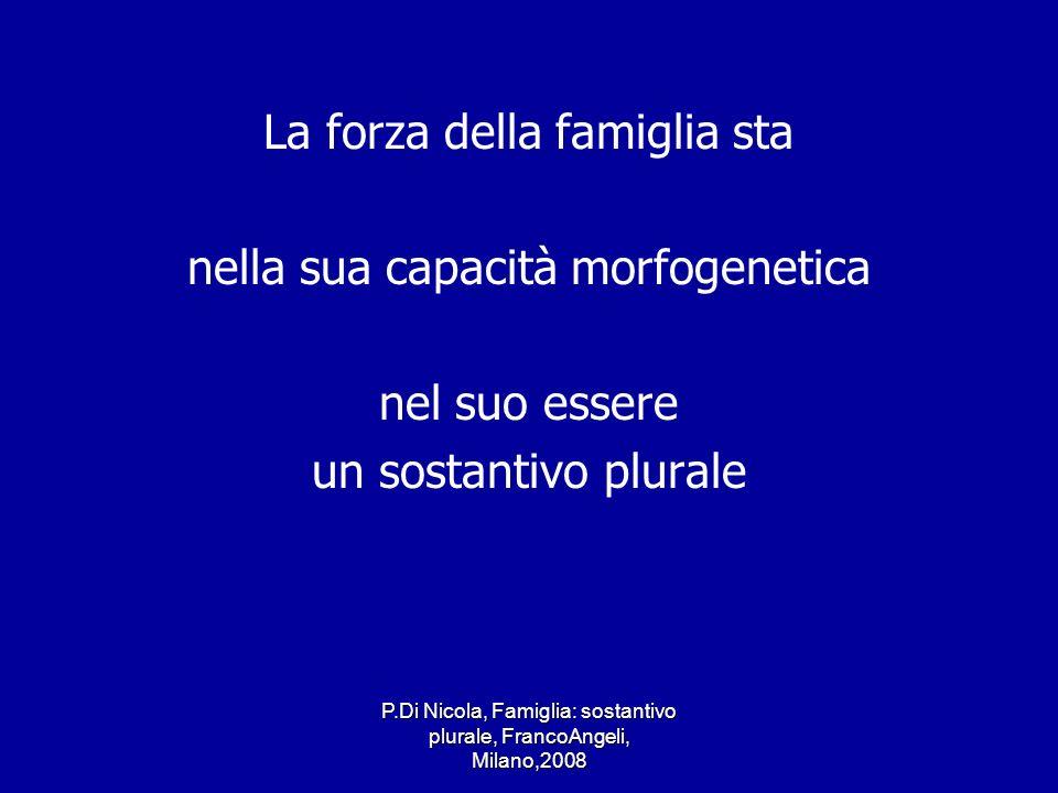 P.Di Nicola, Famiglia: sostantivo plurale, FrancoAngeli, Milano,2008 La forza della famiglia sta nella sua capacità morfogenetica nel suo essere un so