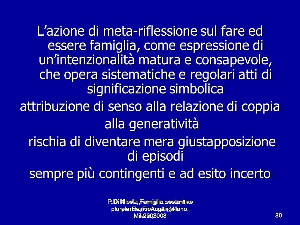P.Di Nicola, Famiglia: sostantivo plurale, FrancoAngeli, Milano,2008 8080 Lazione di meta-riflessione sul fare ed essere famiglia, come espressione di