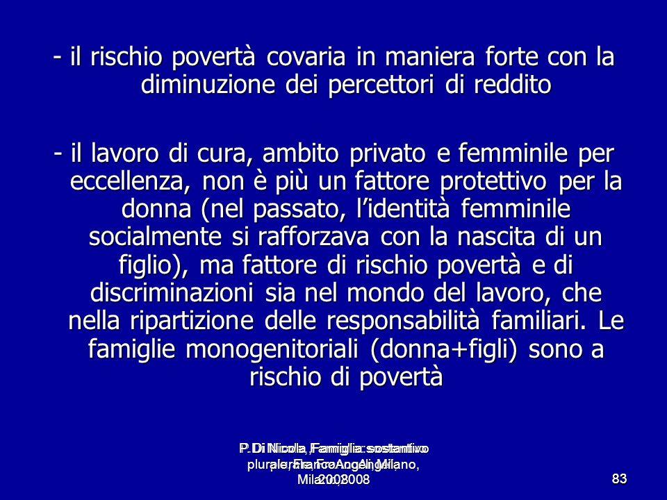 P.Di Nicola, Famiglia: sostantivo plurale, FrancoAngeli, Milano,2008 8383 - il rischio povertà covaria in maniera forte con la diminuzione dei percett