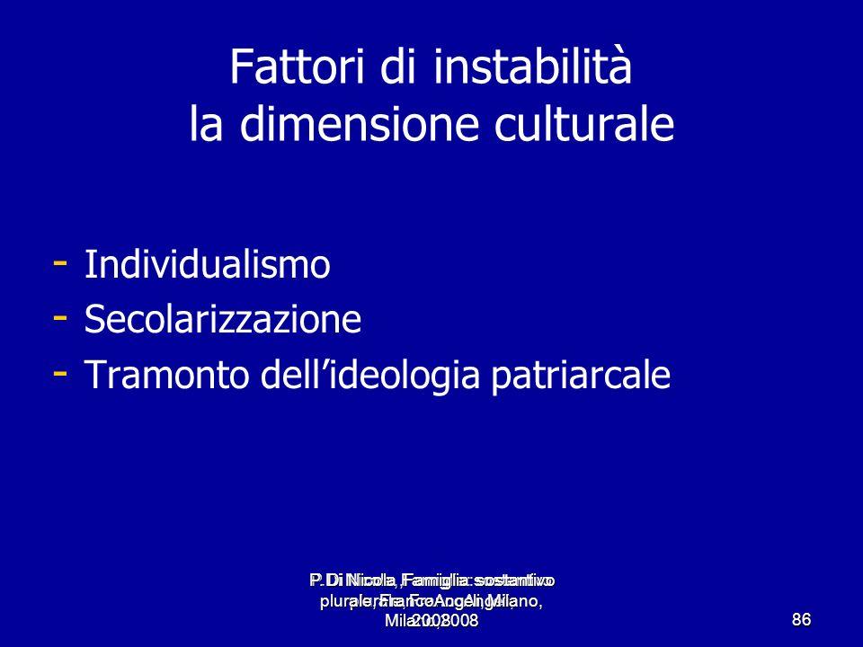 P.Di Nicola, Famiglia: sostantivo plurale, FrancoAngeli, Milano,2008 86 Fattori di instabilità la dimensione culturale - - Individualismo - - Secolari