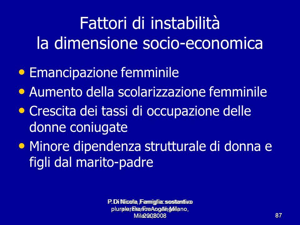 P.Di Nicola, Famiglia: sostantivo plurale, FrancoAngeli, Milano,2008 87 Fattori di instabilità la dimensione socio-economica Emancipazione femminile A