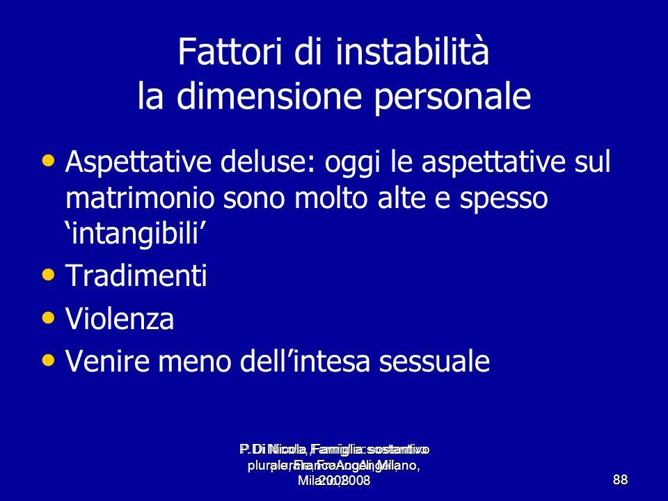 P.Di Nicola, Famiglia: sostantivo plurale, FrancoAngeli, Milano,2008 88 Fattori di instabilità la dimensione personale Aspettative deluse: oggi le asp