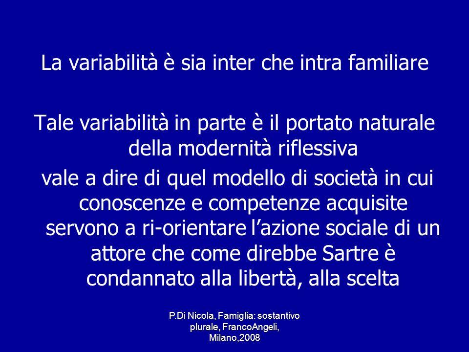 P.Di Nicola, Famiglia: sostantivo plurale, FrancoAngeli, Milano,2008 La variabilità è sia inter che intra familiare Tale variabilità in parte è il por
