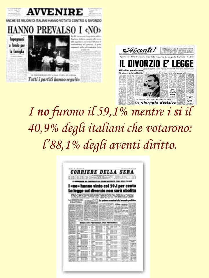 I no furono il 59,1% mentre i si il 40,9% degli italiani che votarono: l88,1% degli aventi diritto.