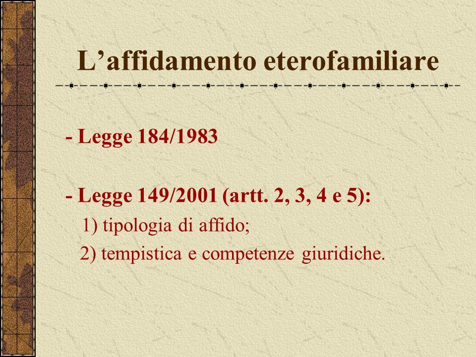 Laffidamento eterofamiliare - Legge 184/1983 - Legge 149/2001 (artt. 2, 3, 4 e 5): 1) tipologia di affido; 2) tempistica e competenze giuridiche.