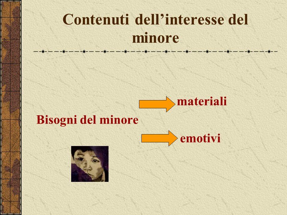 Contenuti dellinteresse del minore materiali Bisogni del minore emotivi
