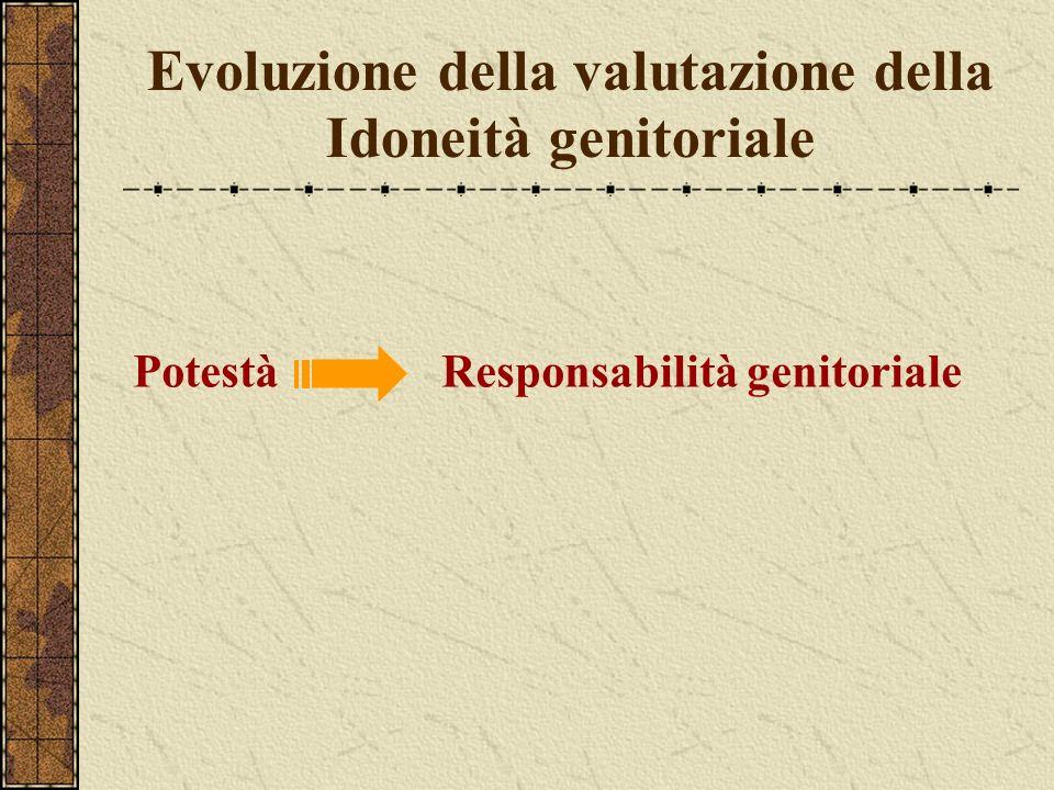 Evoluzione della valutazione della Idoneità genitoriale Potestà Responsabilità genitoriale