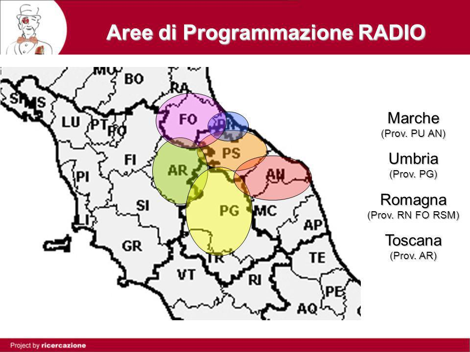 Aree di Programmazione RADIO Aree di Programmazione RADIO Marche (Prov.