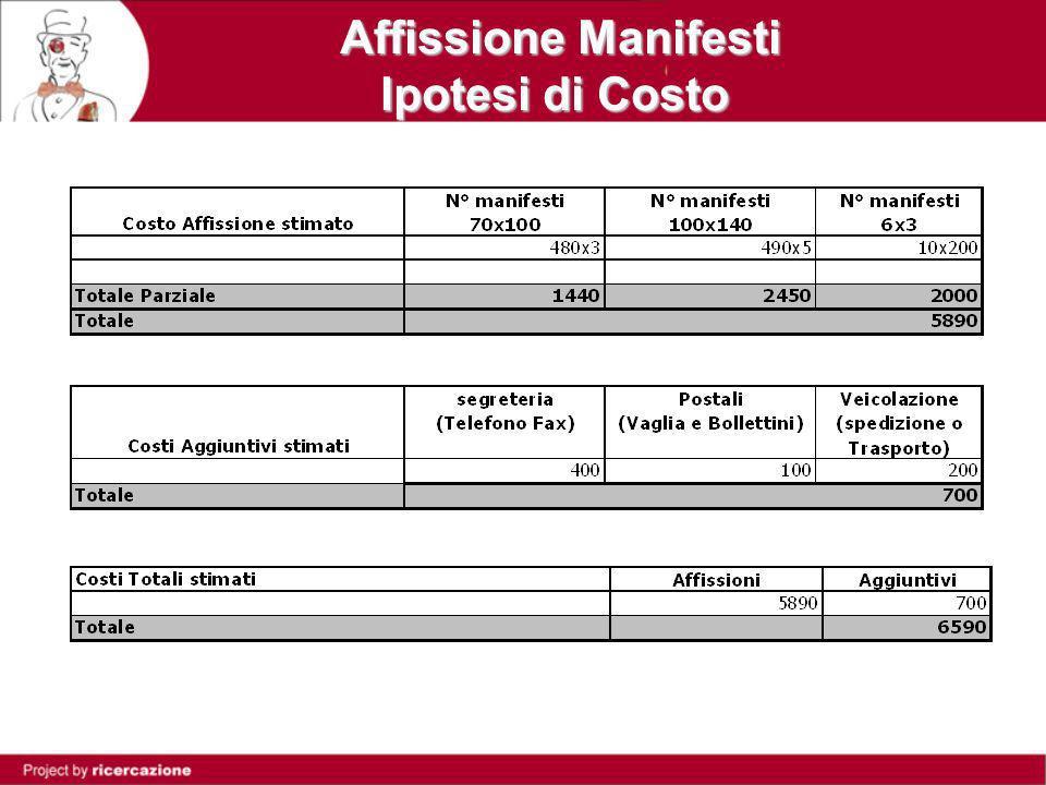 Affissione Manifesti Ipotesi di Costo Affissione Manifesti Ipotesi di Costo