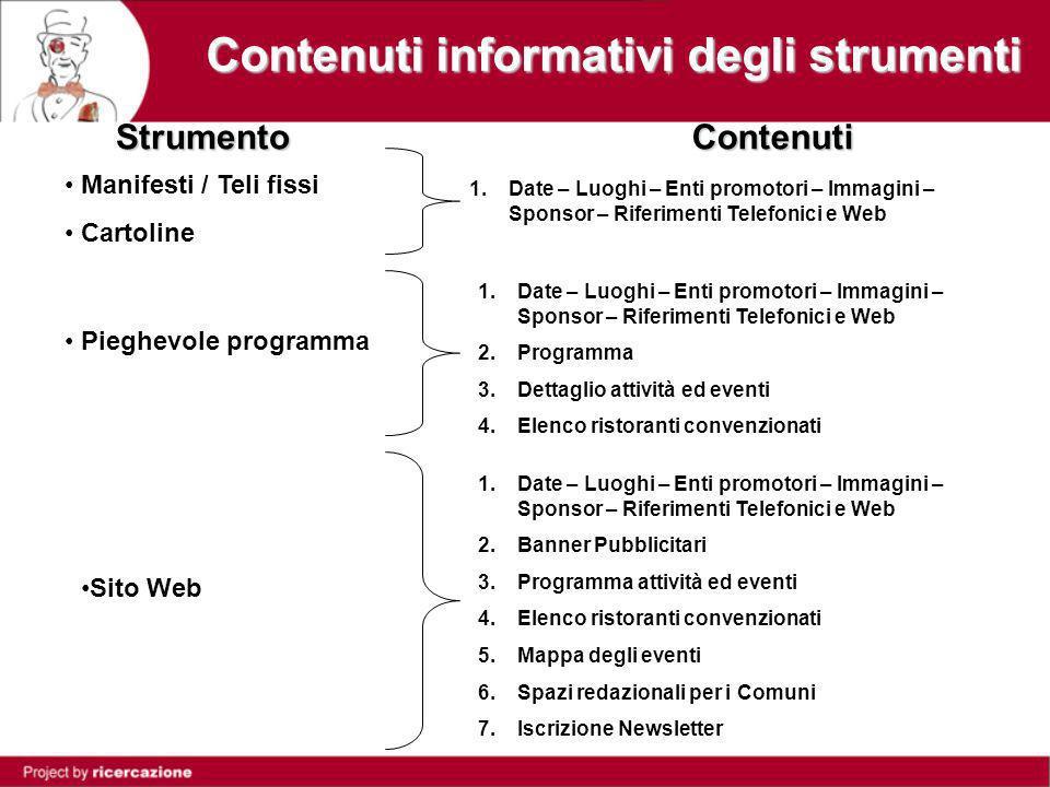 Contenuti informativi degli strumenti StrumentoContenuti Manifesti / Teli fissi Cartoline 1.