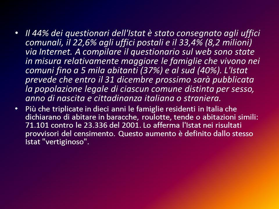 Il 44% dei questionari dell'Istat è stato consegnato agli uffici comunali, il 22,6% agli uffici postali e il 33,4% (8,2 milioni) via Internet. A compi