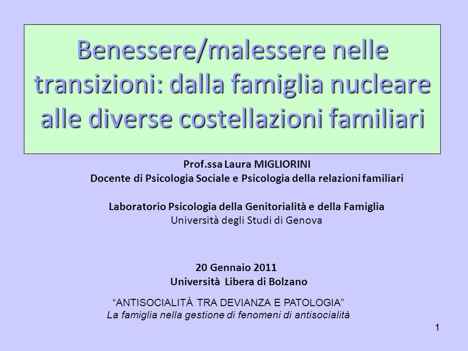 11 Benessere/malessere nelle transizioni: dalla famiglia nucleare alle diverse costellazioni familiari Prof.ssa Laura MIGLIORINI Docente di Psicologia