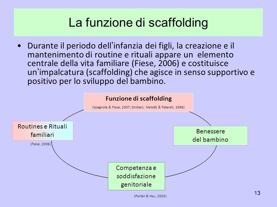 13 La funzione di scaffolding Durante il periodo dell infanzia dei figli, la creazione e il mantenimento di routine e rituali appare un elemento centr