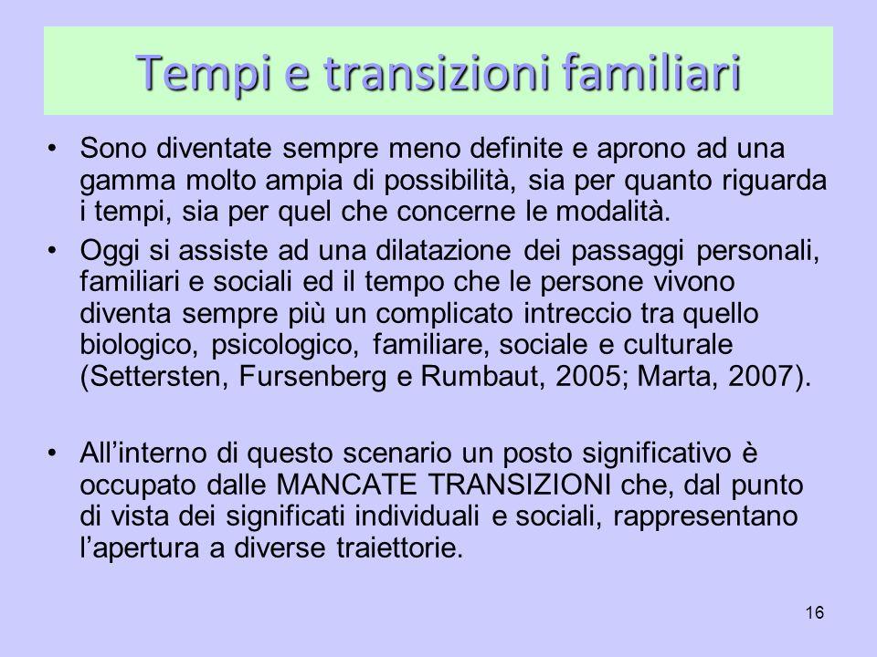 16 Tempi e transizioni familiari Sono diventate sempre meno definite e aprono ad una gamma molto ampia di possibilità, sia per quanto riguarda i tempi