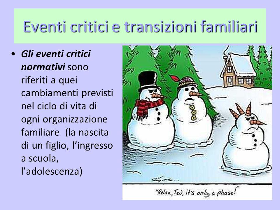 17 Eventi critici e transizioni familiari Gli eventi critici normativi sono riferiti a quei cambiamenti previsti nel ciclo di vita di ogni organizzazi