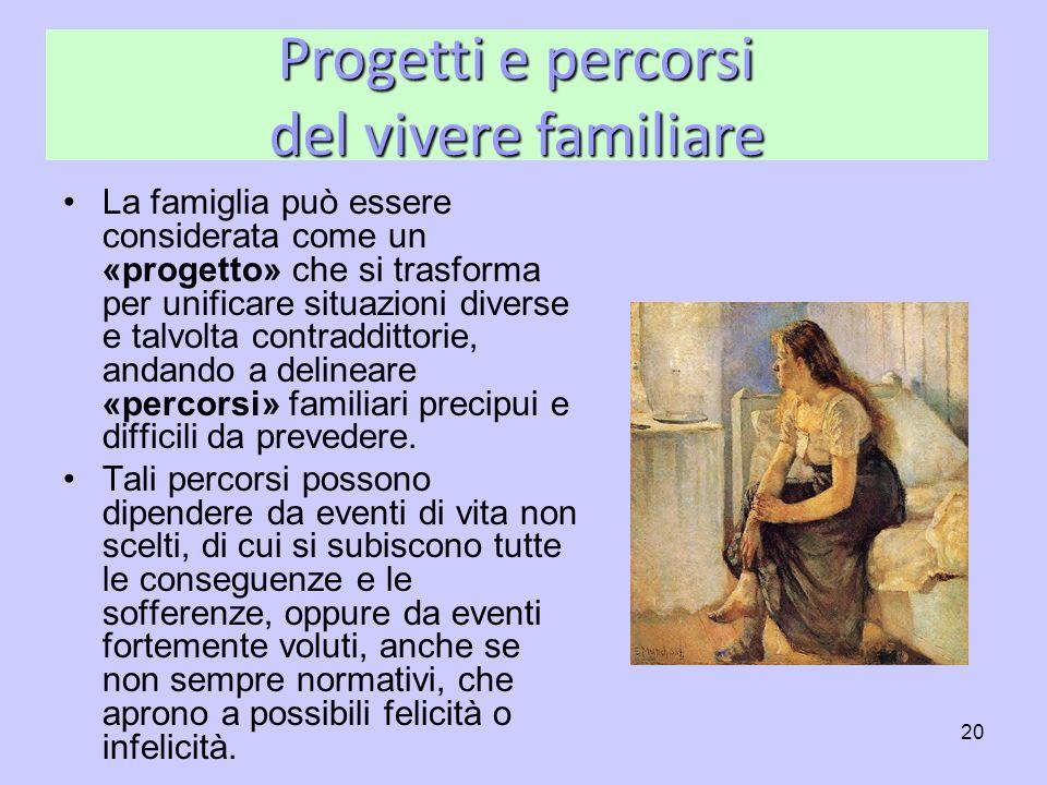 20 La famiglia può essere considerata come un «progetto» che si trasforma per unificare situazioni diverse e talvolta contraddittorie, andando a delin