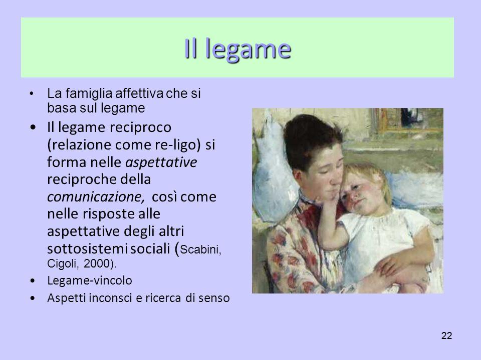 22 Il legame La famiglia affettiva che si basa sul legame Il legame reciproco (relazione come re-ligo) si forma nelle aspettative reciproche della com
