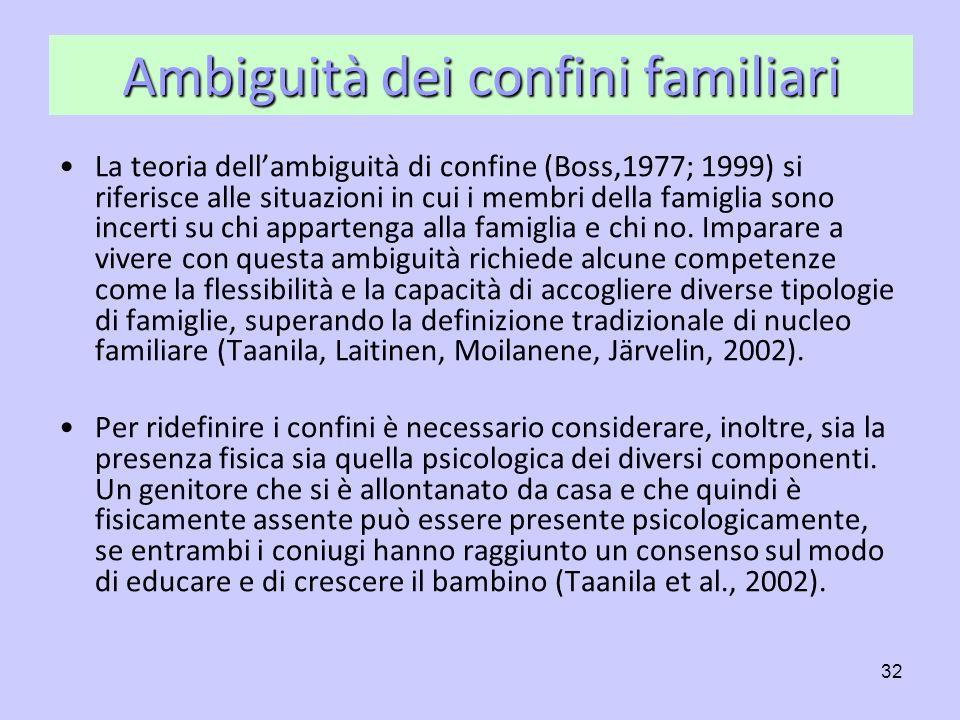 32 Ambiguità dei confini familiari La teoria dellambiguità di confine (Boss,1977; 1999) si riferisce alle situazioni in cui i membri della famiglia so