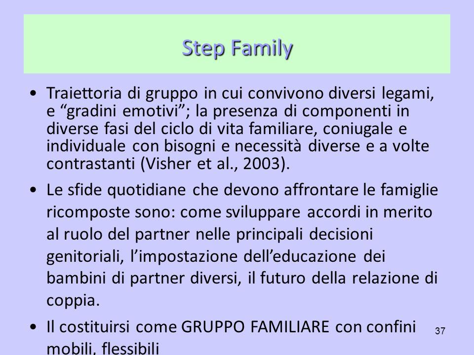 37 Step Family Traiettoria di gruppo in cui convivono diversi legami, e gradini emotivi; la presenza di componenti in diverse fasi del ciclo di vita f